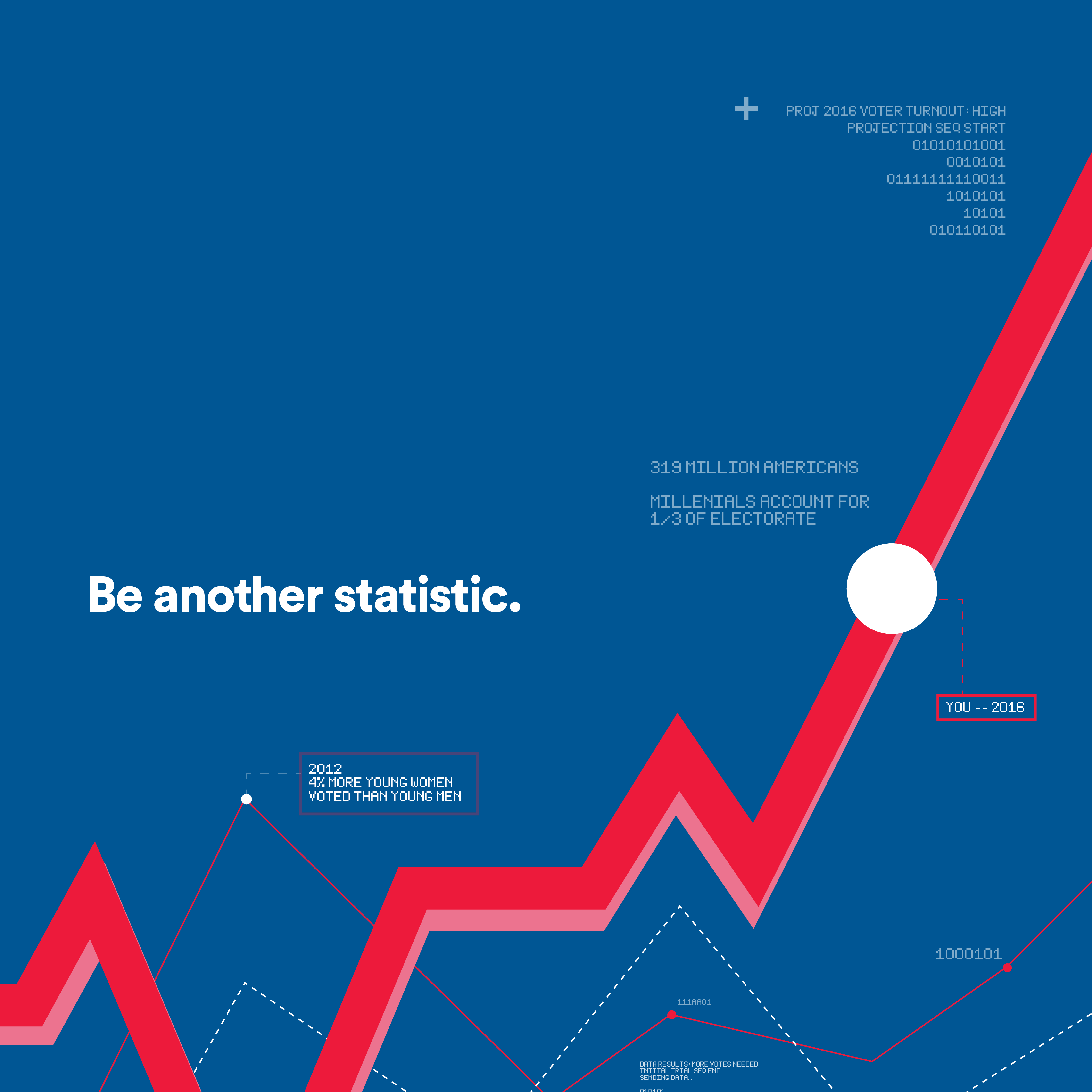 Be Another Statistic