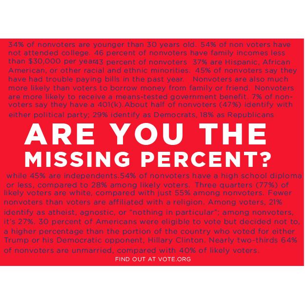 Missing Percent