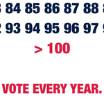 Vote Every Year!