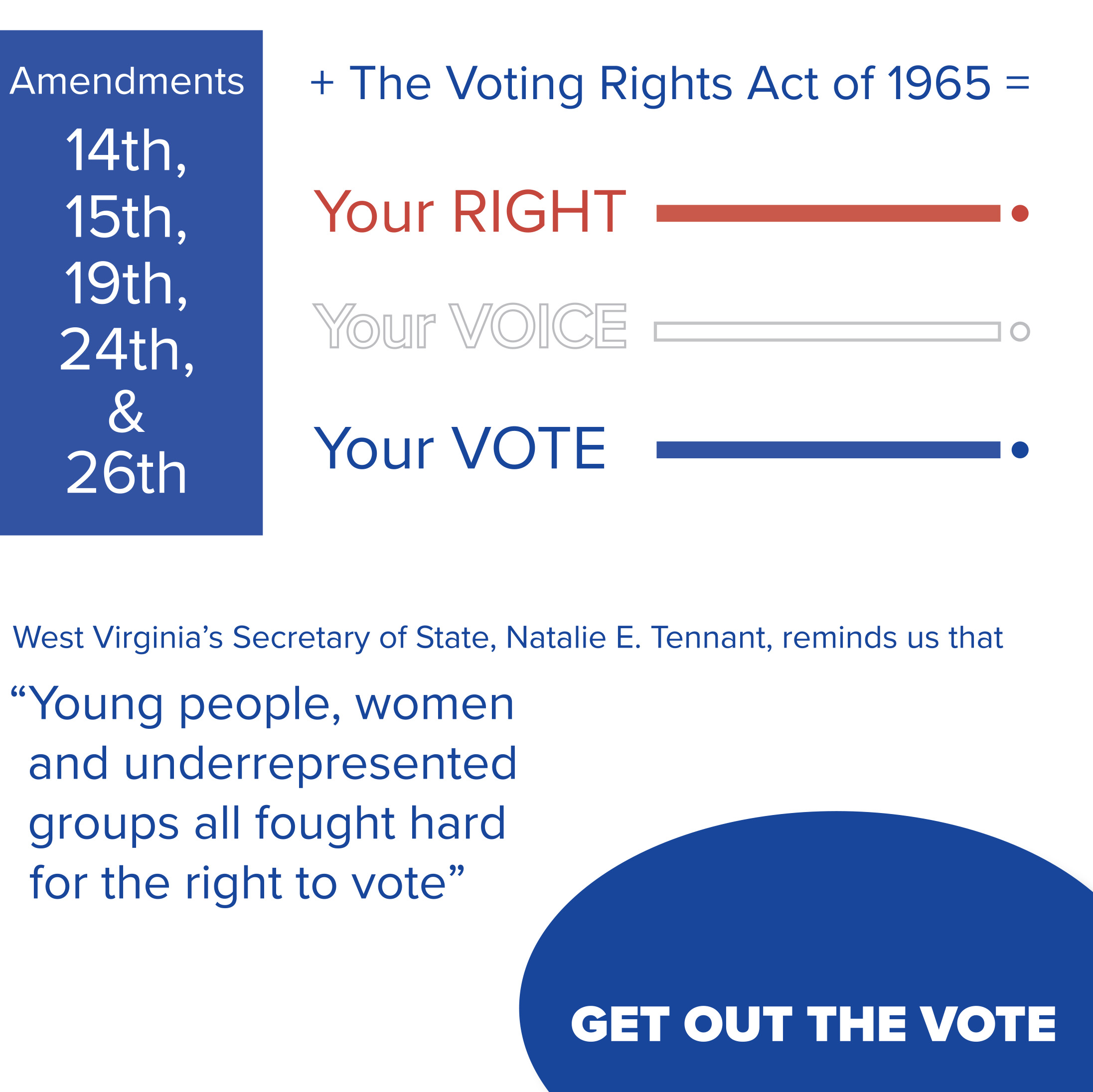 Our Voice, Our Right to Vote